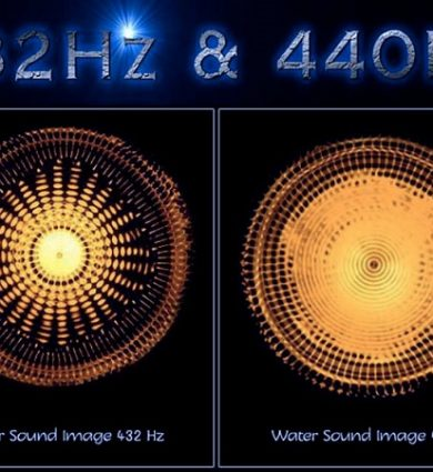 440 Hz
